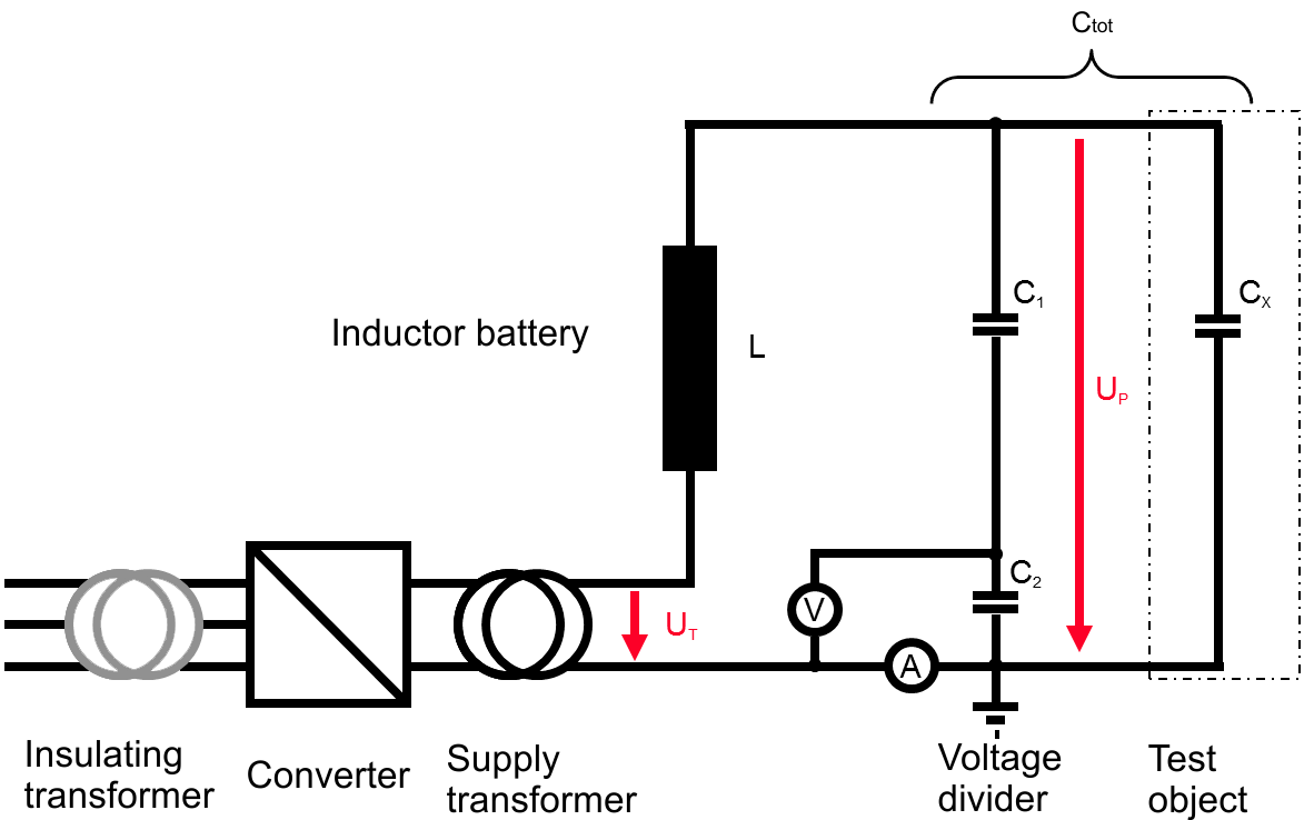 Diagram of a series-resonant system