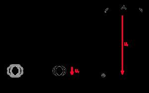 Schéma du système de résonance en série